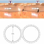Figure 8 Runs